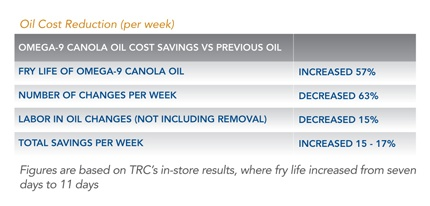 Oil_Cost_Reduction_Chart.jpg