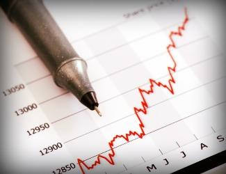 Commodity Price Chart Watching