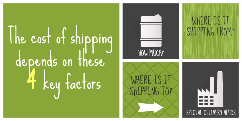 4 Key Factors To Determining Delivery or Shipping Costs