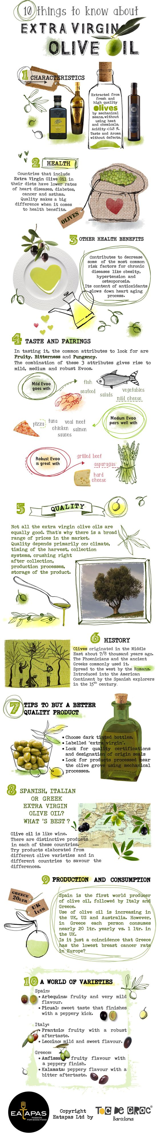 10-things-to-know-about-olive-oil.jpg