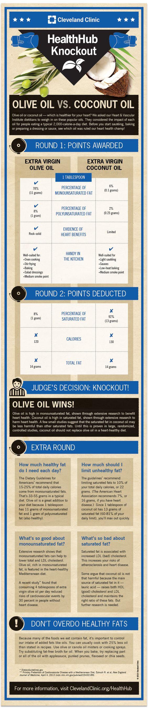 EVOO-vs-Coconut-Oil-Infographic.jpg