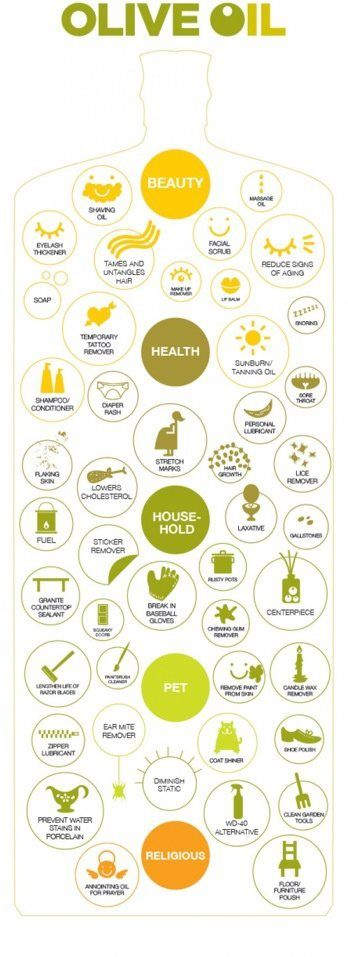 ways-to-use-olive-oil.jpg