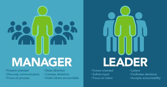 manager vs. leader