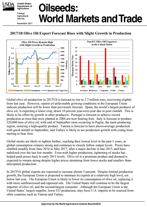 usda-olive-oil-report